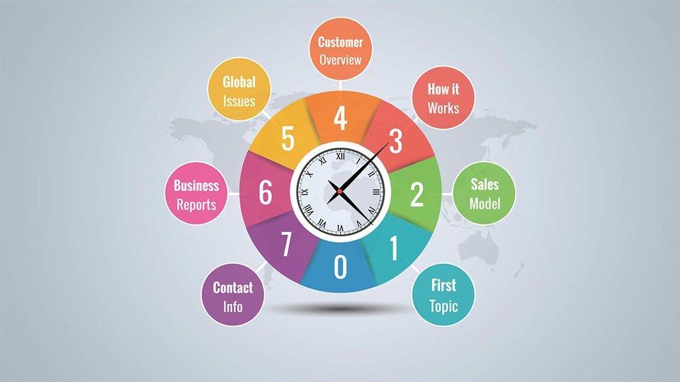 Explanation Clock